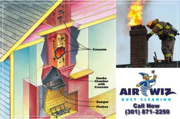 Chimney Cleaning Air Wiz air duct cleaning services clean chimney dryer vent cleaning Maryland MD