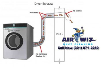 Air-duct-cleaning-dryer-cleaners-cleaning-air-ducts-air-ducts-cleaning-ducting-cleaning-Germantown-Rockville-Silver-spring-Gaithersburg-MD-near-me